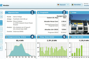 smartblue Monitor